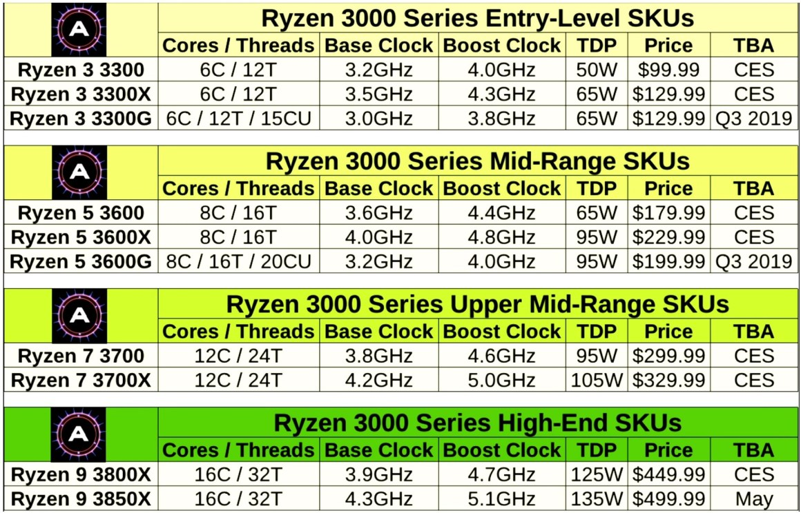 AMD-Ryzen-3000-01.jpg
